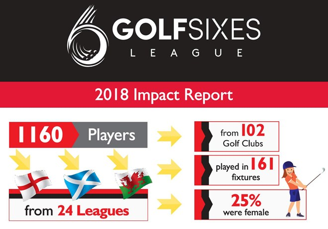 2018 GolfSixes League IMPACT REP cropped stats.jpg