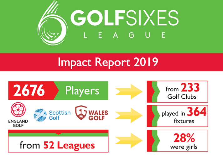 GolfSixes 2019 Impact Report FINAL_Page_1.png