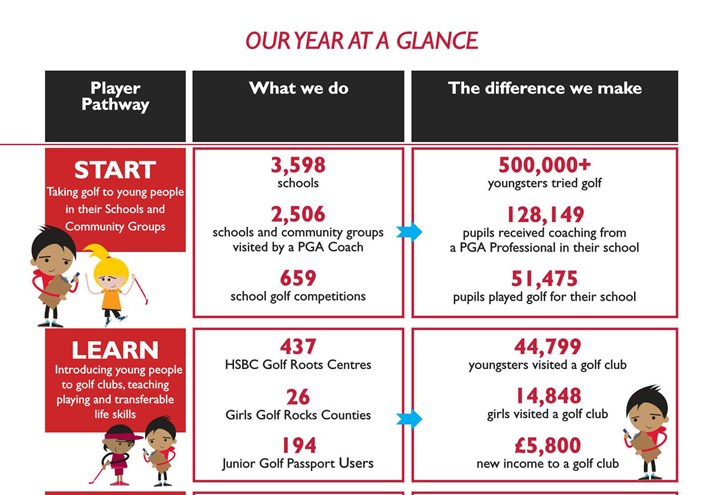 Our Year At A Glance Cropped